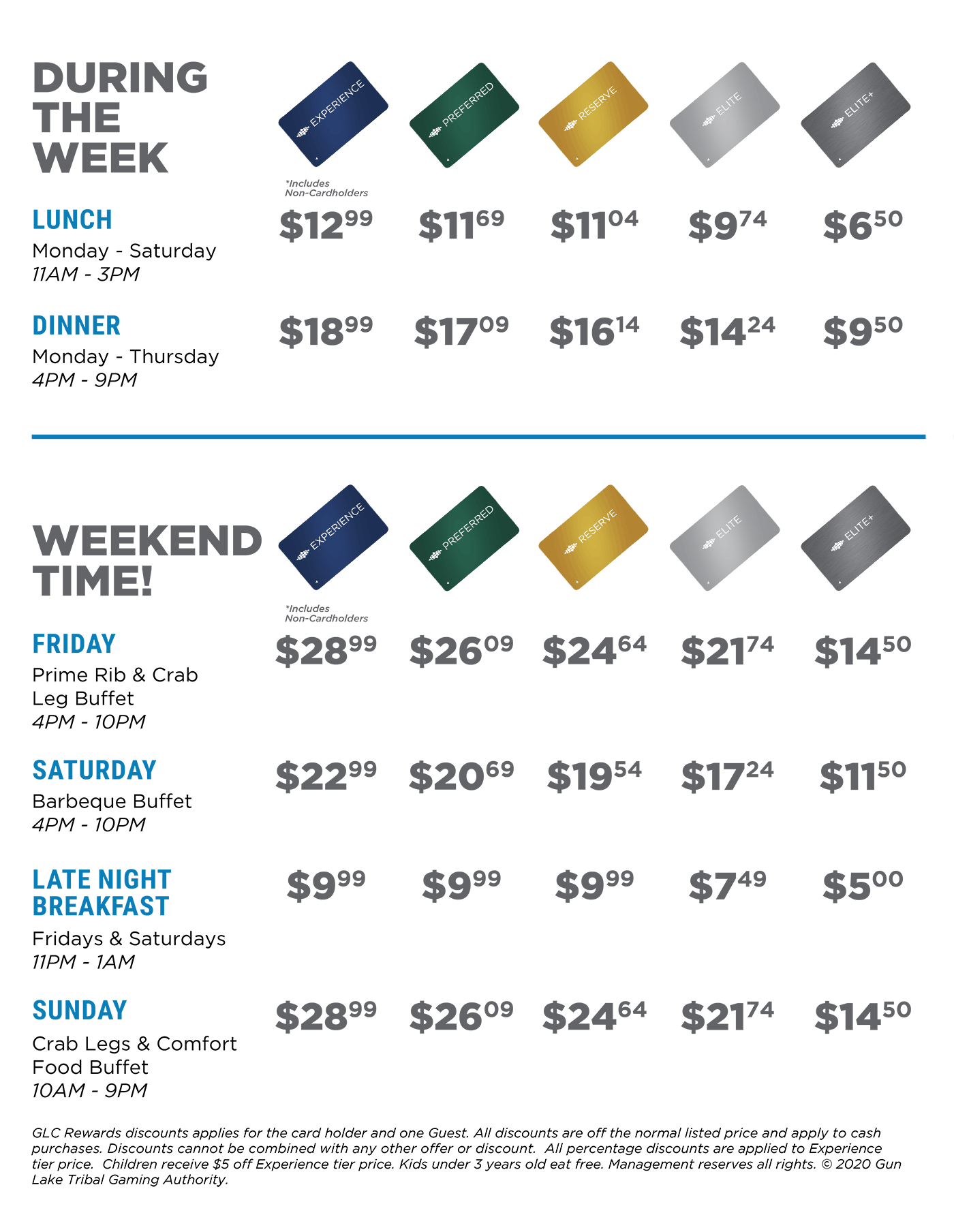 Harvest Buffet Pricing